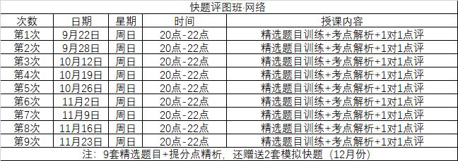 快题评图班-网络.png