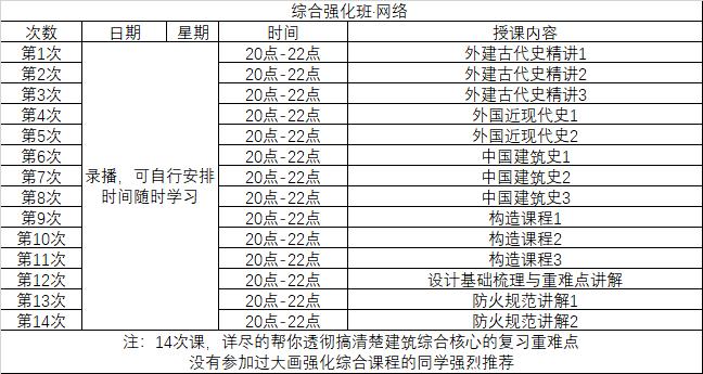 综合强化班-网络.png