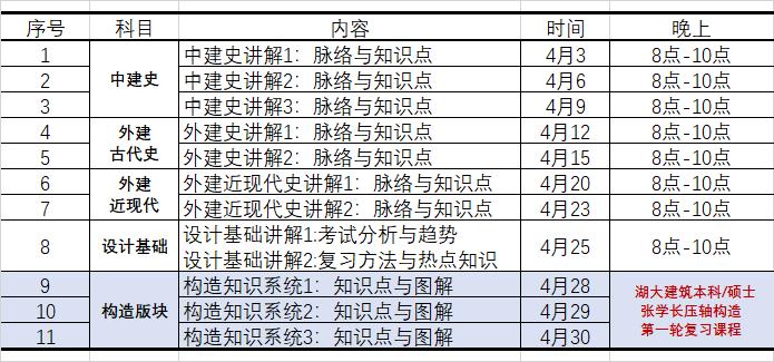 春季综合预科.png